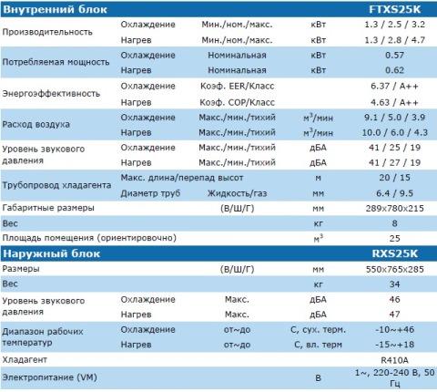 Даташит bc547 - bc547-amplifier transistors(npn silicon) страница 1 даташит на микросхему bc547-amplifier transistors(npn silicon) страница 1